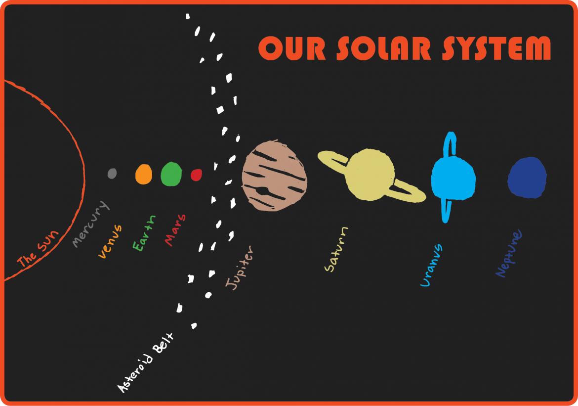 solar system that are lined up 2017 - photo #46